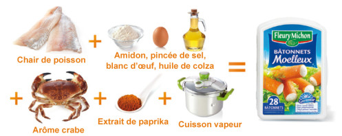 recette-surimi-fm1-h2.jpg