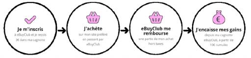 eBuyClub_Cashback_Parainage_Expressionsdenfants