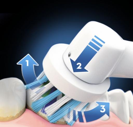 Oral-B _Pro 6000_Nettoyage 3D_Expressionsdenfants